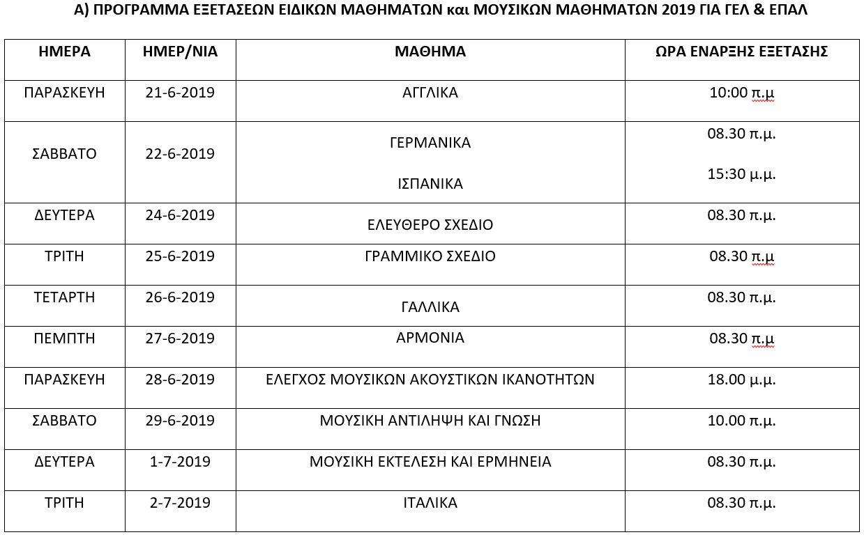 20190417-eidika-mathimata